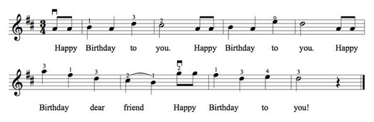 Happy Birthday-Violin